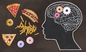 infographic showing a brain thinking about food such as pizza, donuts, fries, and hotdog representing compulsive overeating. Get eating disorder treatment at Monarch Wellness and Psychotherapy